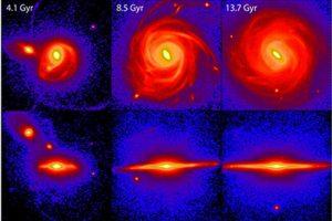 Ученые создали более точную модель формирования нашей галактики