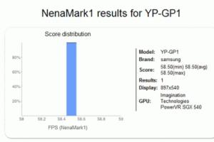 Плеер Samsung YP-GP1 получит Android 4.0
